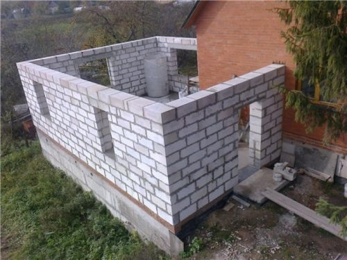 Ленточное основание для пристройки из газосиликатных блоков