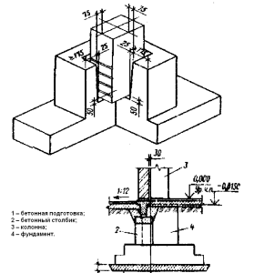 Схема стаконного фундамента