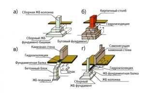 Несколько видов столбчатого фундамента