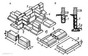 Сборные железобетонные фундаменты: а — общий вид; б—разрезы; е—сборные элементы; 1—стеновые блоки; 2 — блоки-подушки; г —армированный шов; 4 — участки, бетонируемые на месте