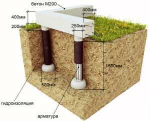 Свайно-ростверковый буронабивной фундамент ТИСЭ