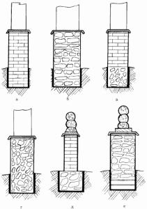 Фундаменты, сделанные из различных материалов: а – кирпичный; б – бутовый; в – кирпичный с бутобетоном; г – бутобетонный; д – кирпичный с бутом; е – бутовый на песчаной подушке.