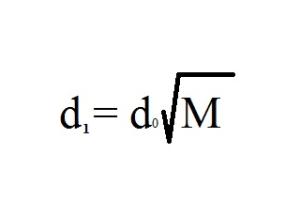Формула промерзания грунта
