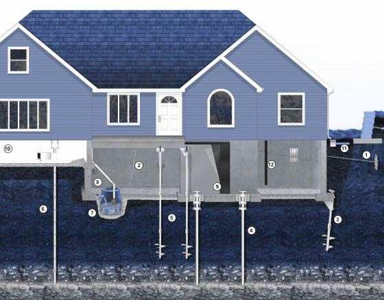 Подвал в доме со свайным фундаментом: погреб