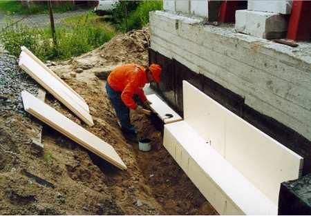 Как правильно утеплить фундамент частного дома: материалы и технологии