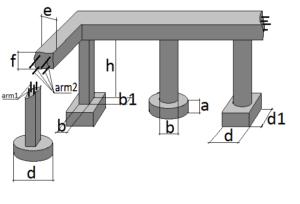 Изображение величин необходимых для расчета столбчатого фундамента