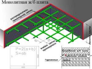 Схематический расчет плитного фундамента