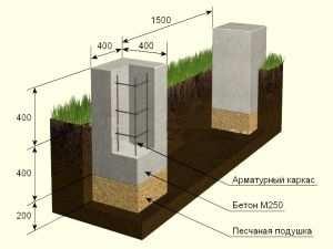 Устройство монолитного основания под металлическую стальную колонну