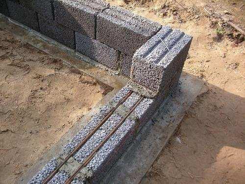 Фундамент для дома из керамзитобетонных блоков: одноэтажный