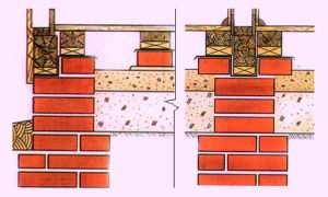 Эскиз опирания стен на столбчатый фундамент из кирпича