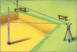 Формирование котлована под плитный фундамент