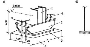 Конструктивная схема с указанием нахождения анкерных соединений