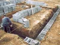 Размеры бетонных блоков для фундамента: железобетонные
