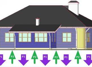 Фундамент для дома: рассчитать кирпичный, купольный, одноэтажный
