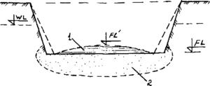 Эскиз неравномерного поднятия дна котлована из-за неправильного расчета несущей способности основания