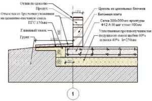 Схема с указанием толщины всех слоев плитного фундамента