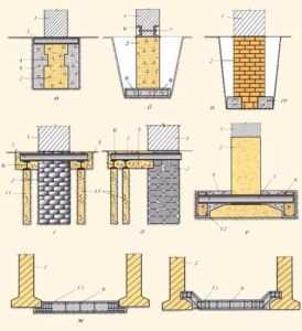 Эскиз с указанием нескольких способов укрепления фундаментов зданий