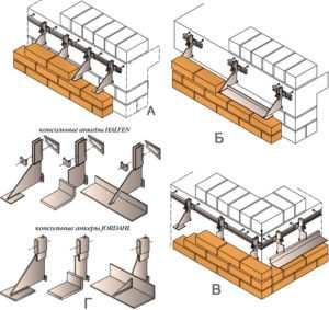 Схема укрепления фундамента здания методом расширения подошвы
