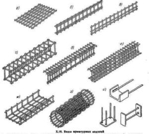 Схематическое отображение способов вязки арматуры