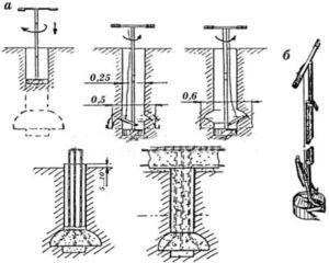 Схема устройства столбчатого основания на глинистых почвах по технологии ТИСЭ