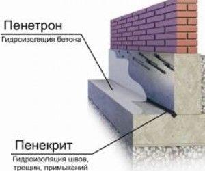 Технология гидроизоляции бетонных конструкций