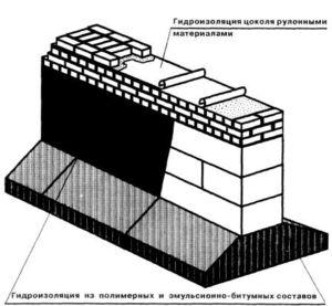 Схема гидроизоляции блочных оснований строений