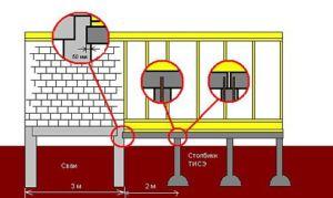 Схема устройства свайного основания пристройки к зданию