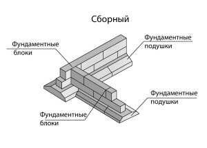 Конструкция ленточного блочного фундамента