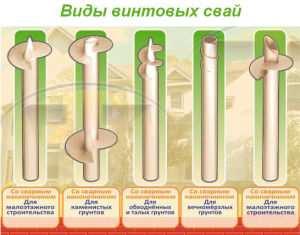 Винтовых свай для разного типа грунта