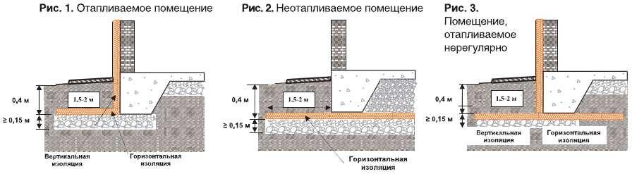 схема укладки пеноплекса для утепления помещений