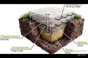 Схема устройства монолитного фундамента