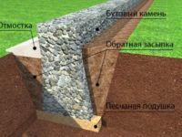 Бутовый фундамент: укладка камня своими руками