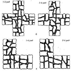 Фундамент из камня: Перевязка пересечений (б) и углов (в) в бутовой кладке