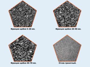 Фракции гранитного щебня: 5-20 мм, 20-40 и 40-70 мм, отсев гранитный