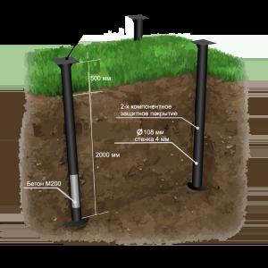 Основание в разрезе почвы на сваях винтового типа (разрез почвы)