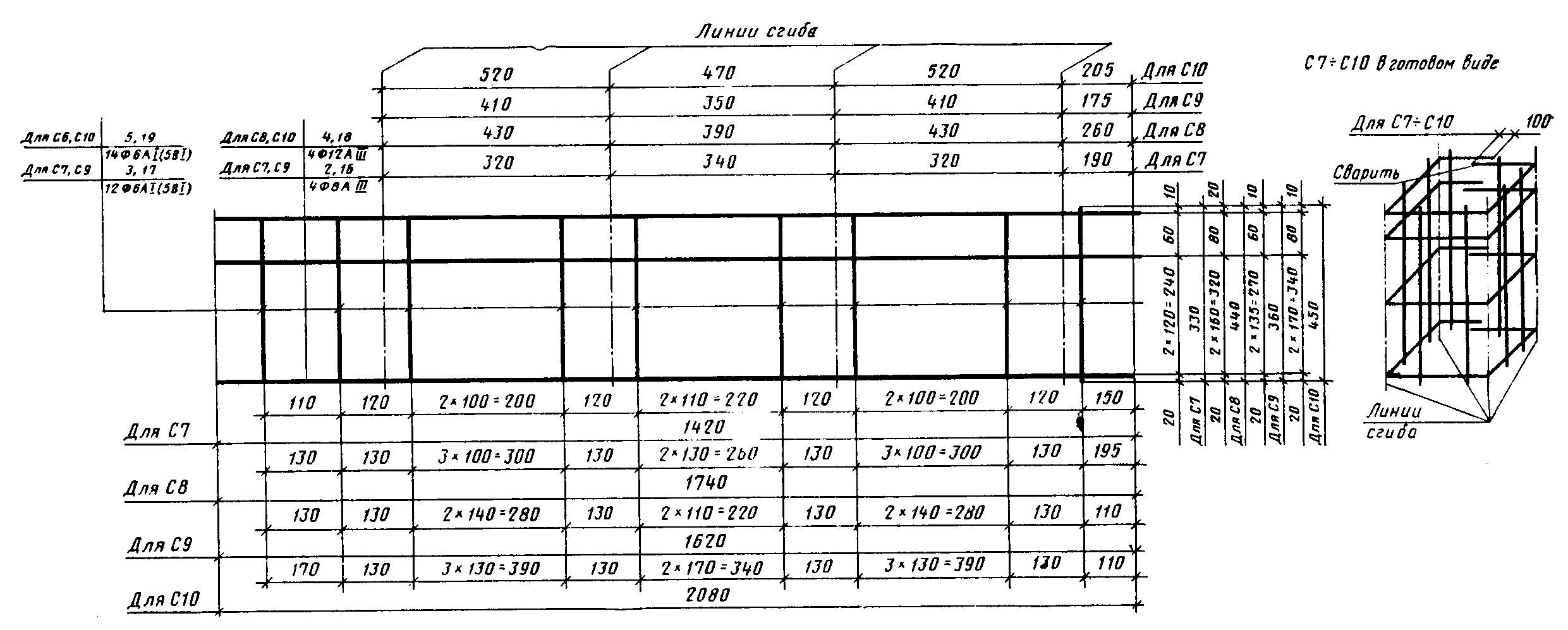 схема арматурного каркаса стаканного фундамента