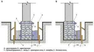 remont-fundamenta4