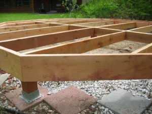 Мелкозаглубленный столбчатый фундамент под дом