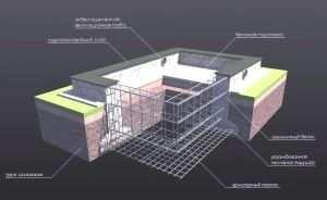 Пример проекта фундамента под дом