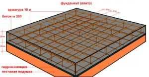 Схема армирования монолитного плитного фундамента