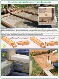 Подготовка и строительство теплицы