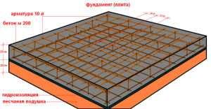Монолитная плита фундамента