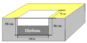 Фундамент под металлическую печь в бане