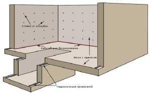 Схема плитного фундамента с подвалом