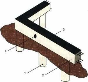 Схема свайно-ростверкового фундамента: 1 – буронабивная свая из монолитного бетона и каркас из арматуры; 2-ростверк из монолитного бетона и каркаса из арматуры;3 – горизонтальная гидроизоляция; 4 – продух.
