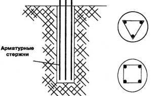 Схема установки арматуры