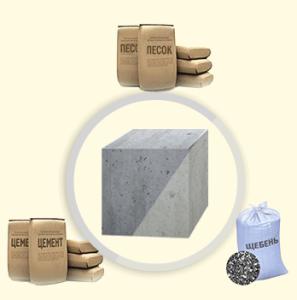 Наглядный состав бетона