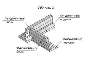 Конструкция ленточного сборного фундамента из железобетонных плит