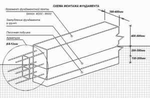 Эскиз монтажа фундамента с указанием диаметра арматуры