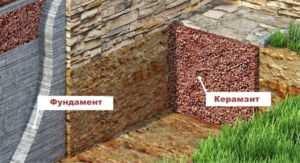 Эскиз применения керамзита для утепления отмостка